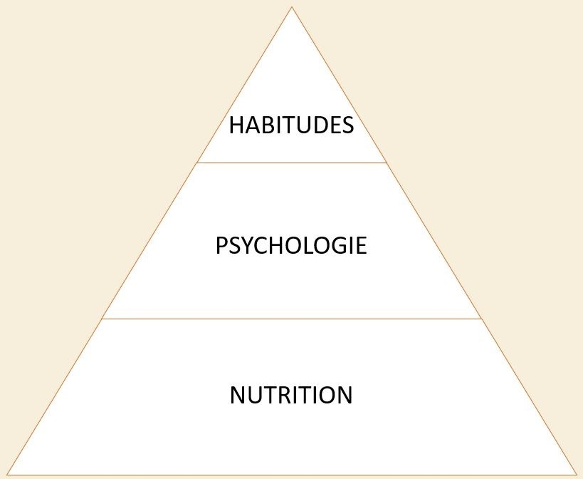 "La Pyramide ""NP&H"" - Obir"